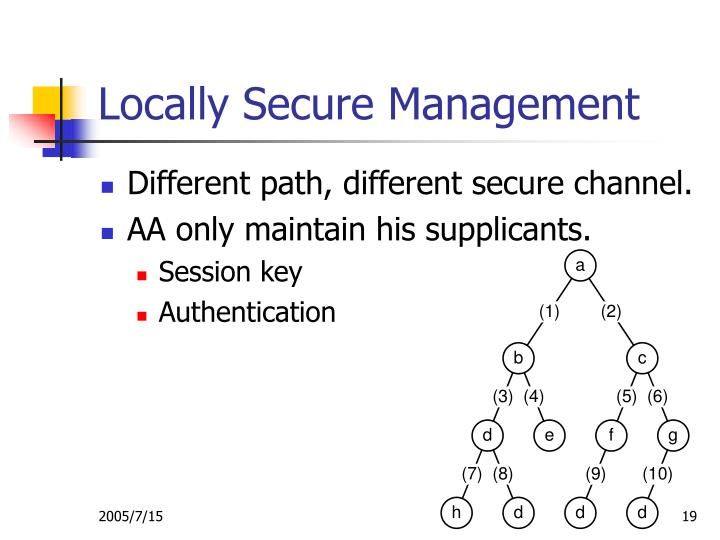 Locally Secure Management