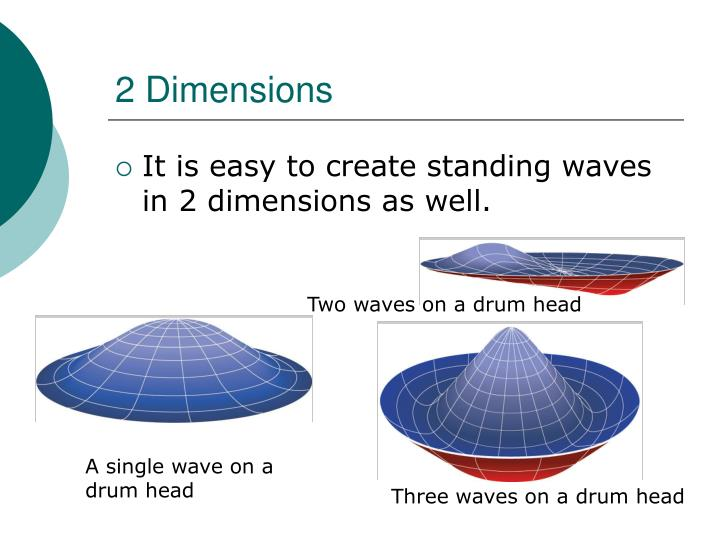 2 Dimensions