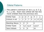 orbital patterns2