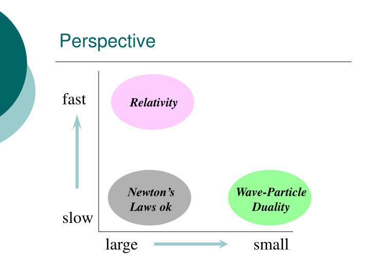Newton's Laws ok