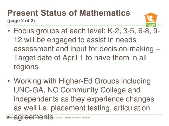 Present Status of Mathematics