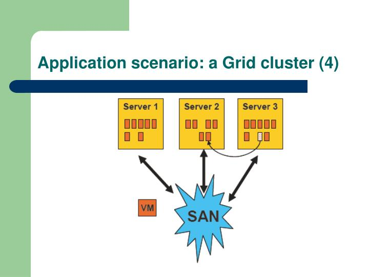 Application scenario: a Grid cluster (4)