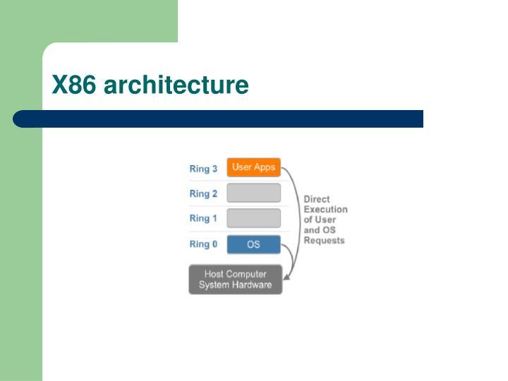 X86 architecture