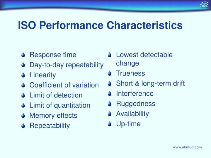 ISO Performance Characteristics