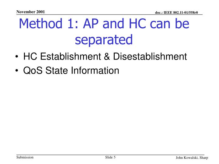 Method 1: AP and HC can be separated