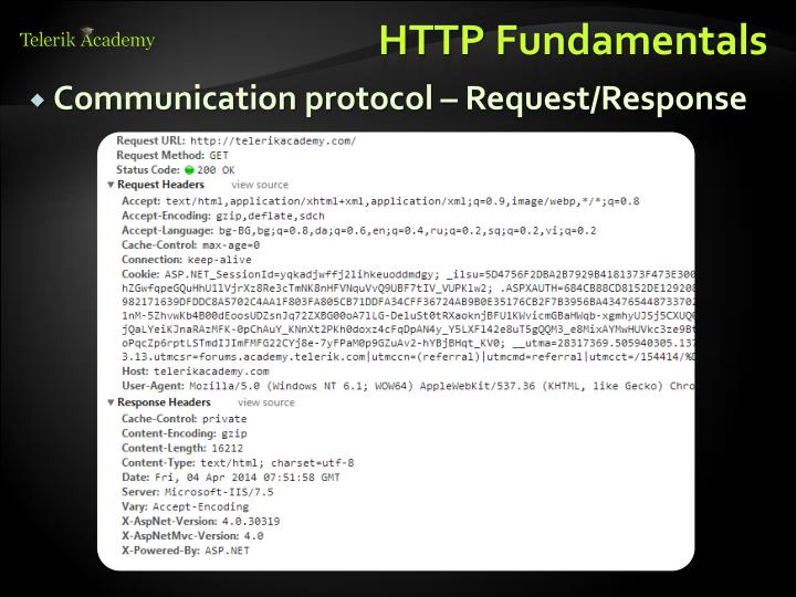 HTTP Fundamentals