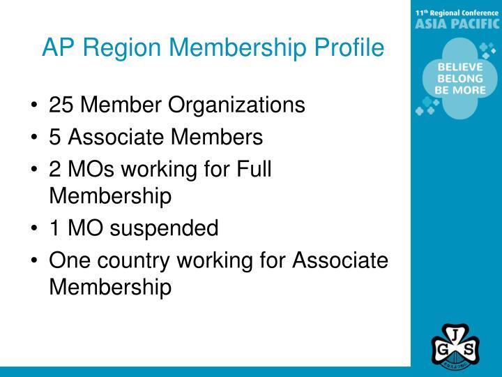 AP Region Membership Profile