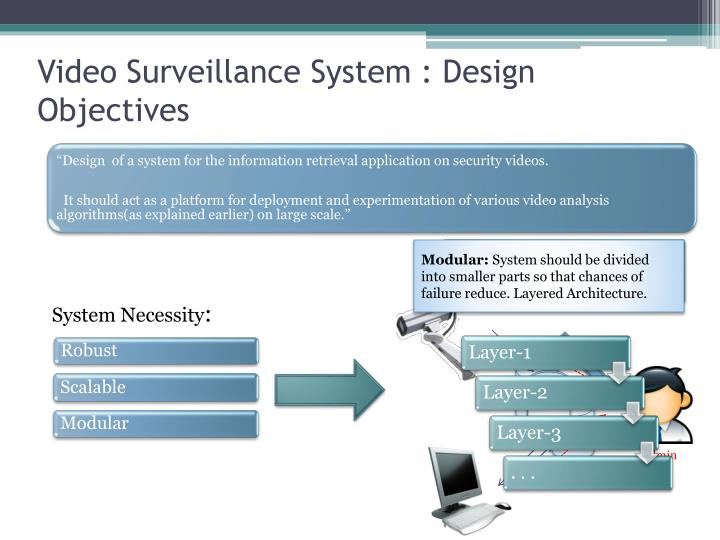 Video surveillance system design objectives