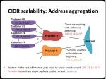 cidr scalability address aggregation
