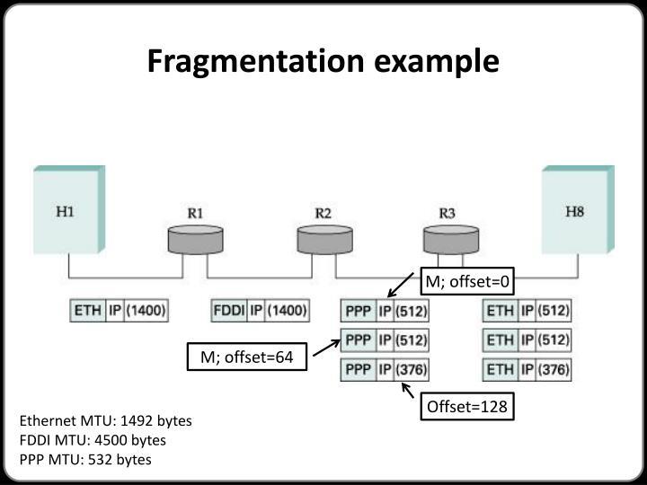 Fragmentation example