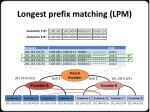 longest prefix matching lpm