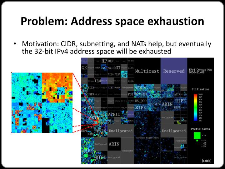 Problem: Address space exhaustion