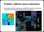 problem address space exhaustion
