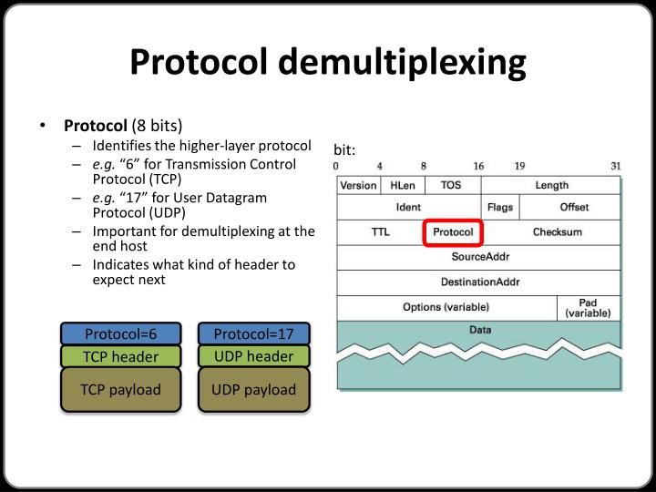 Protocol demultiplexing