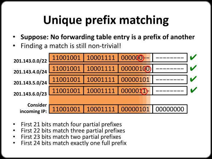 Unique prefix matching