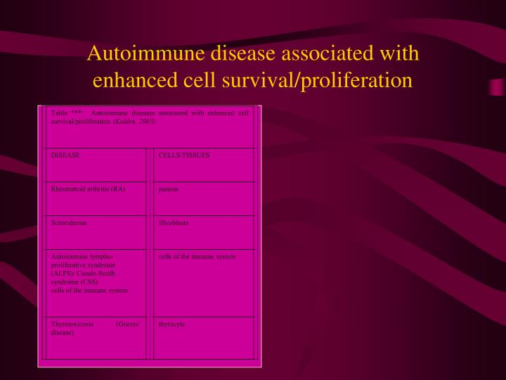Table ***:  Autoimmune diseases associated with enhanced cell survival/proliferation