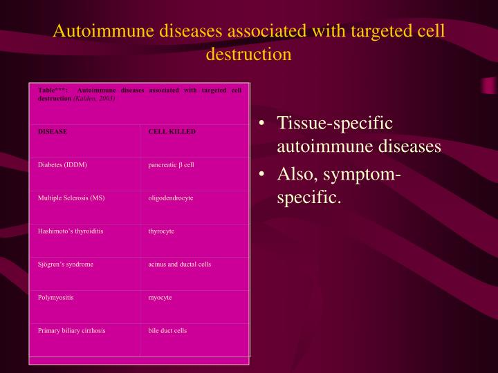 Table***:  Autoimmune diseases associated with targeted cell destruction