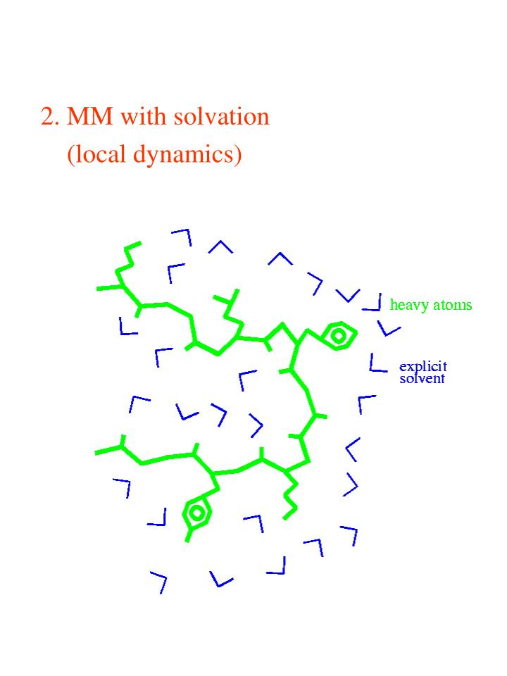 2. MM with solvation