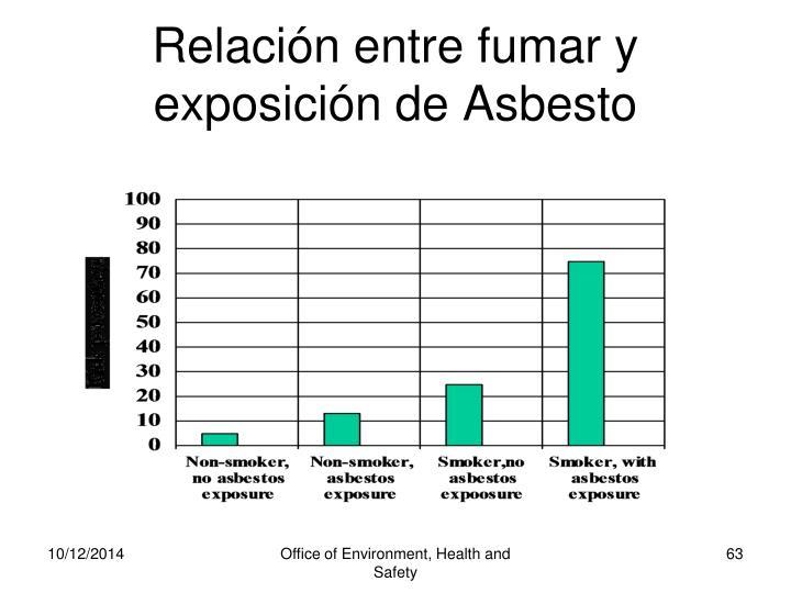 Relación entre fumar y exposición de Asbesto