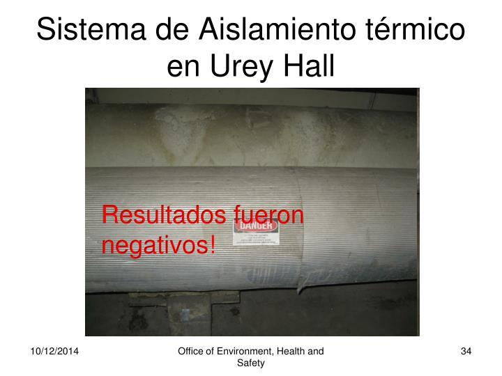Sistema de Aislamiento térmico en Urey Hall