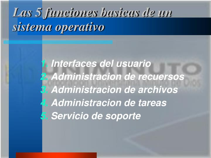 Interfaces del