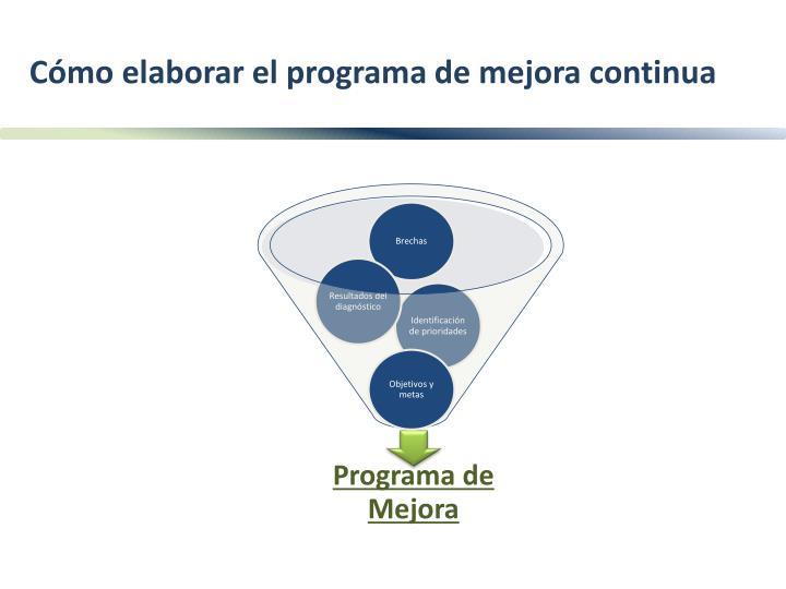 Cómo elaborar el programa de mejora continua