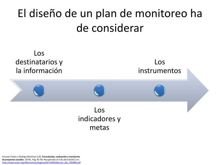 El diseño de un plan de monitoreo ha de considerar