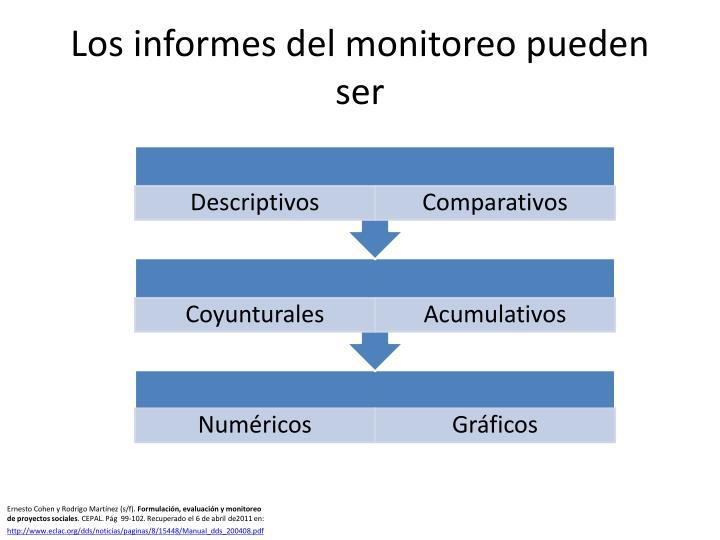 Los informes del monitoreo pueden ser