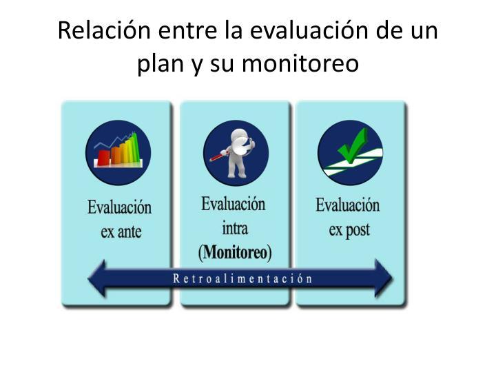 Relación entre la evaluación de un plan y su monitoreo
