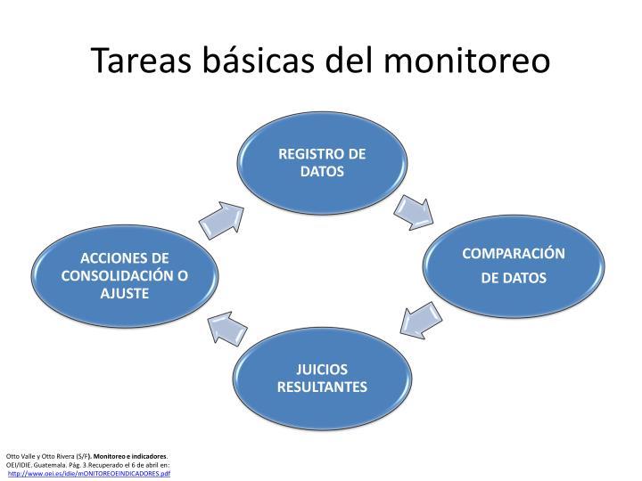 Tareas básicas del monitoreo