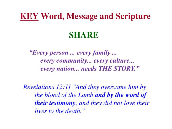 Key word message and scripture