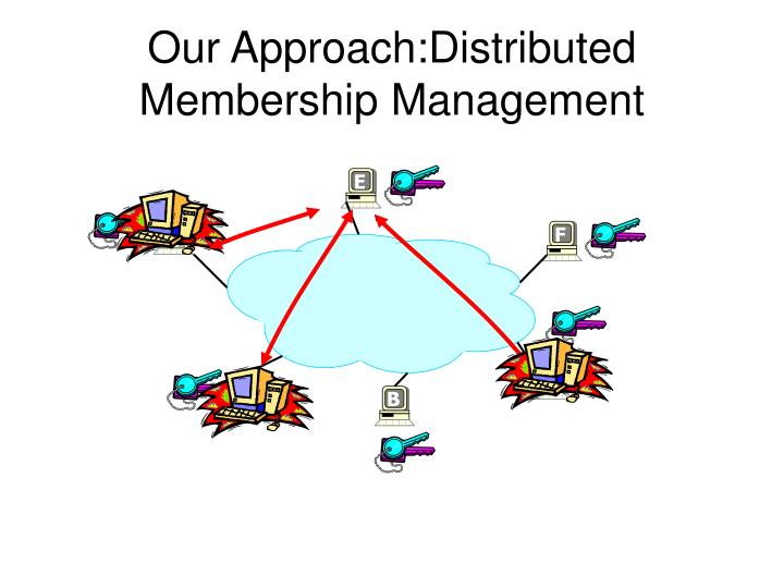 Our Approach:Distributed Membership Management
