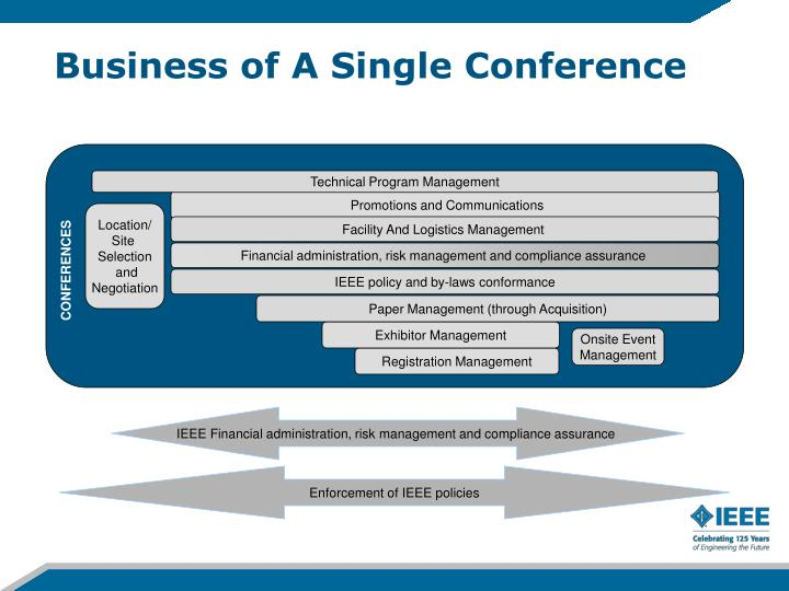 Business of A Single Conference