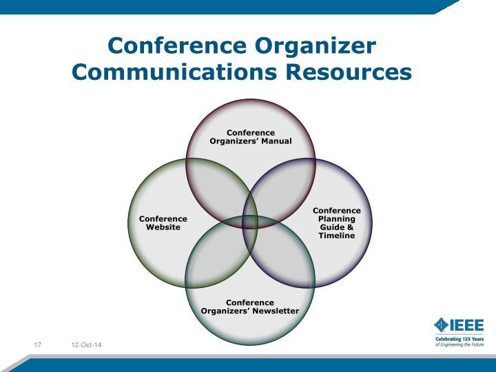 Conference Organizer Communications Resources