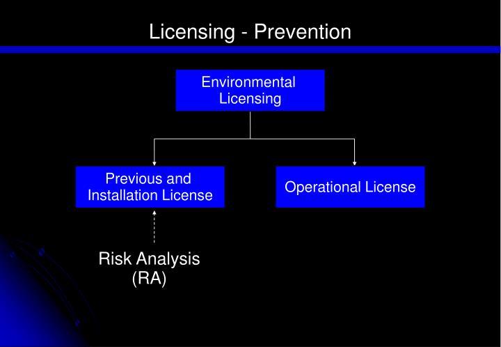Licensing - Prevention