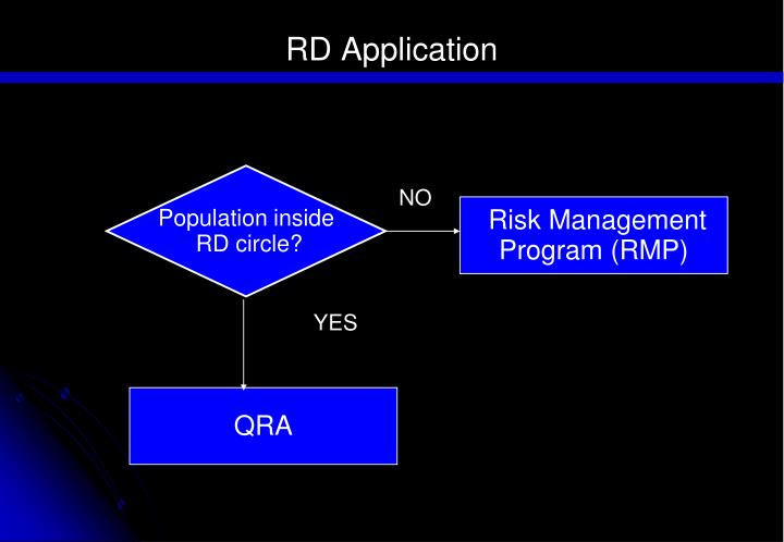 RD Application