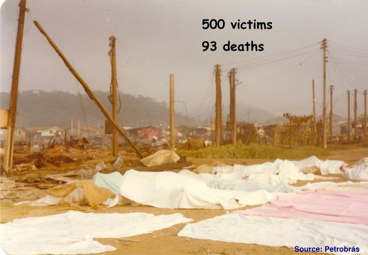 500 victims