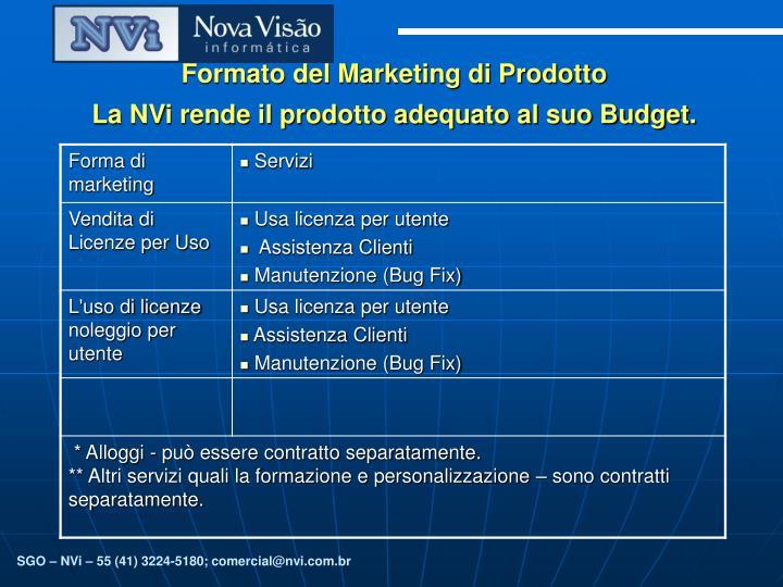 Formato del Marketing di Prodotto
