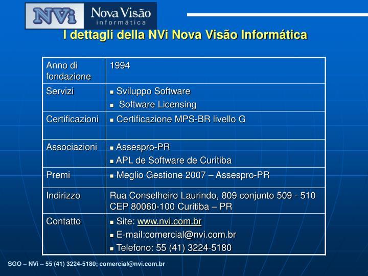 I dettagli della NVi Nova Visão Informática