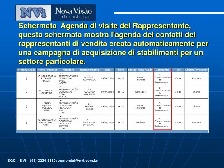 Schermata  Agenda di visite del Rappresentante, questa schermata mostra l'agenda dei contatti dei rappresentanti di vendita creata automaticamente per una campagna di acquisizione di stabilimenti per un settore particolare.