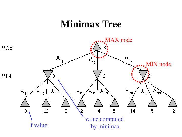 Minimax Tree