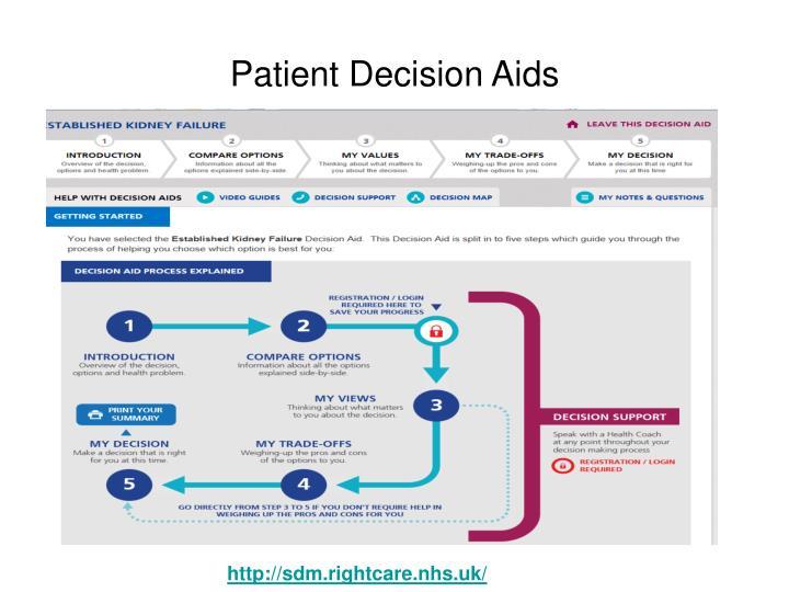 Patient Decision Aids