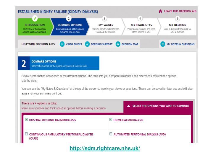 http://sdm.rightcare.nhs.uk/