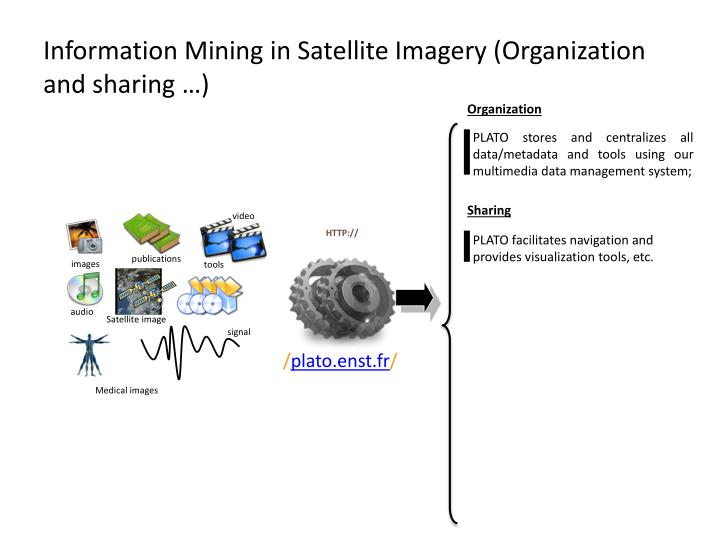 Information Mining in Satellite Imagery (Organization and sharing …)