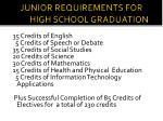 junior requirements for high school graduation