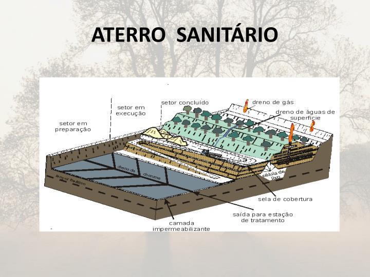 ATERRO  SANITÁRIO