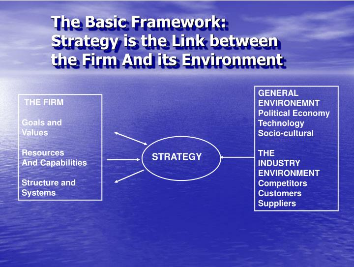 the firm and its environment Competitive advantage through the employees ways of doing things essentially in response to its environment (child 1997: 67) the question then is what really the firm should do to maintain or to optimise its situation in its environment should it focus on its financial situation.