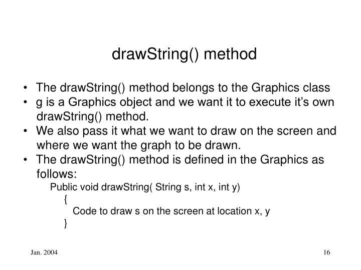 drawString()