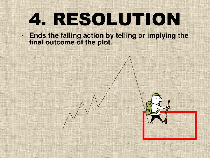 4. RESOLUTION