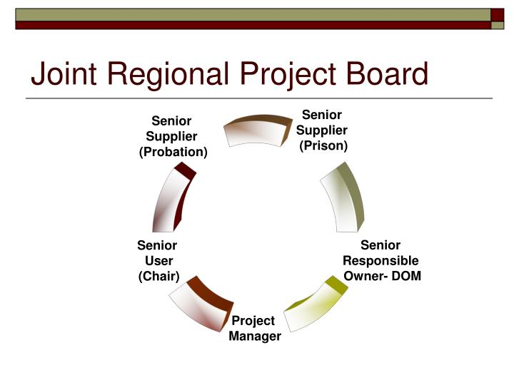 Joint Regional Project Board